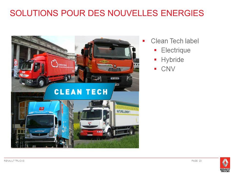 SOLUTIONS POUR DES NOUVELLES ENERGIES
