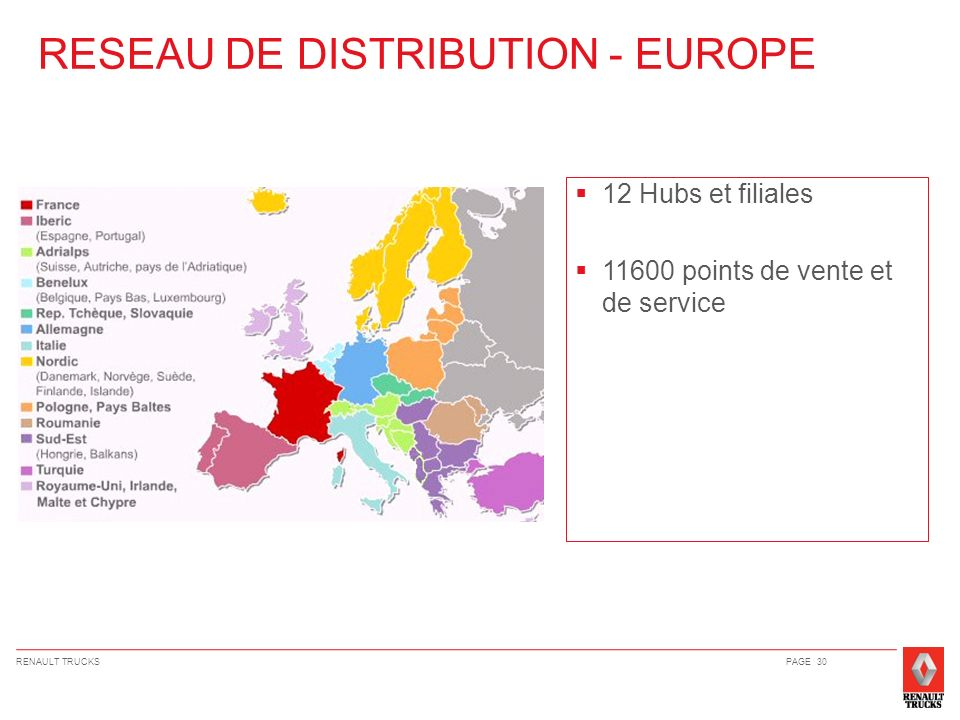 RESEAU DE DISTRIBUTION - EUROPE