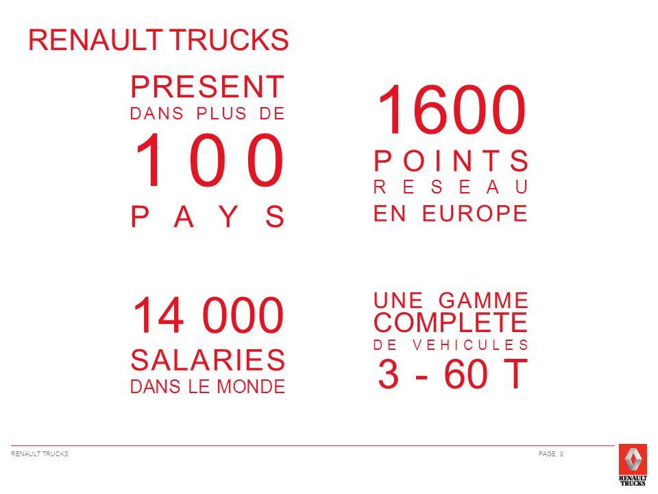 100 1600 14 000 PRESENT PAYS RENAULT TRUCKS POINTS SALARIES EN EUROPE
