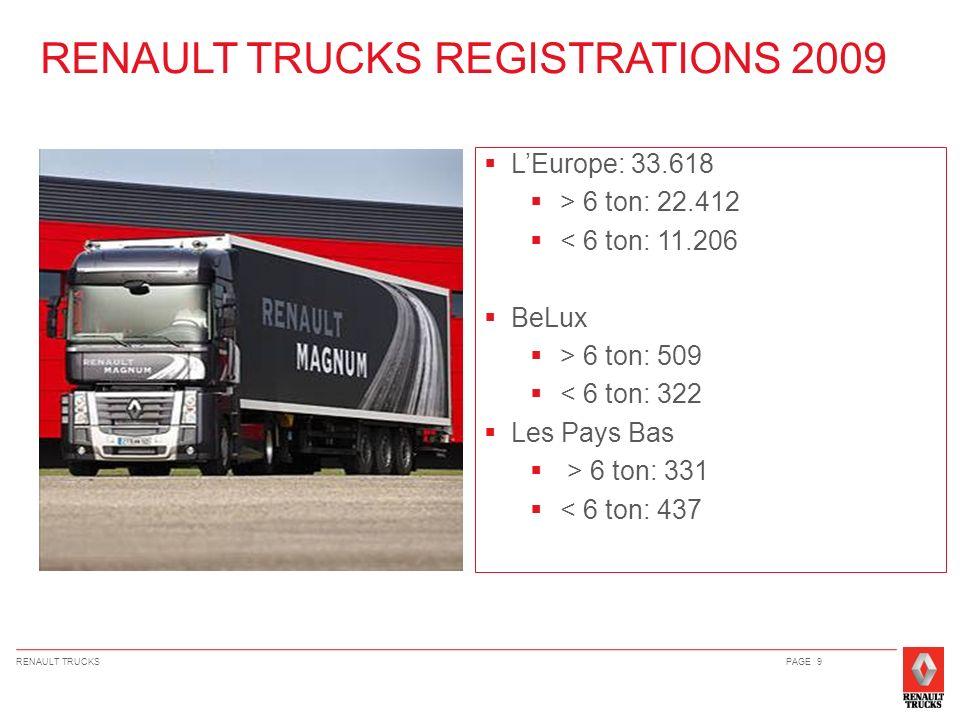 RENAULT TRUCKS REGISTRATIONS 2009