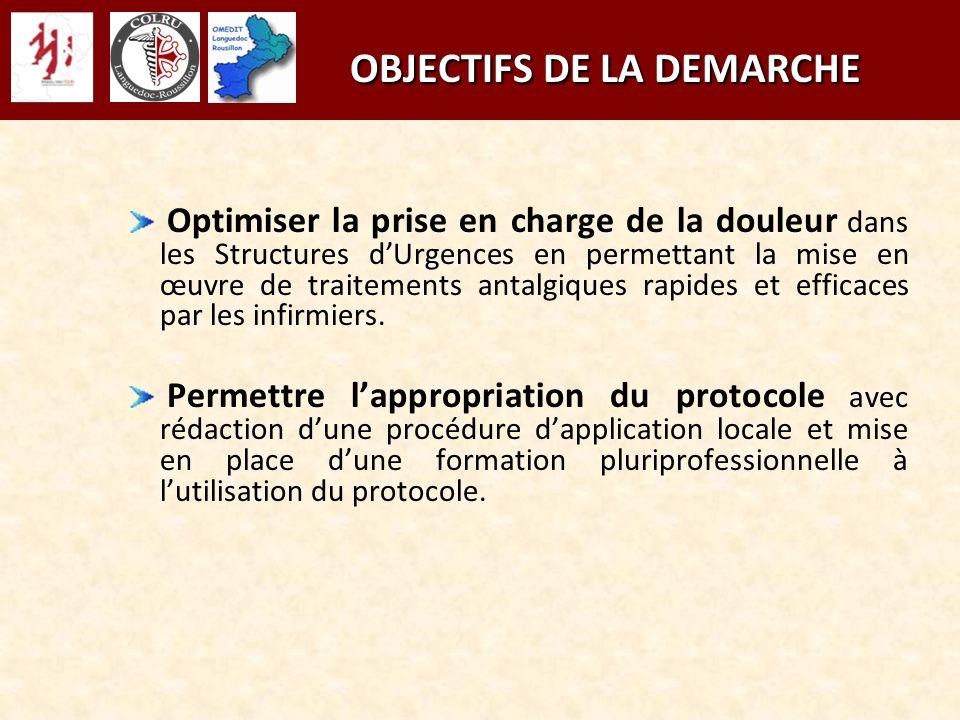 OBJECTIFS DE LA DEMARCHE