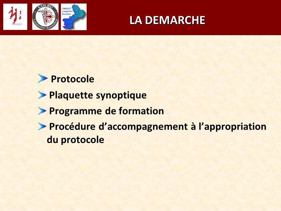 LA DEMARCHE Protocole Plaquette synoptique Programme de formation