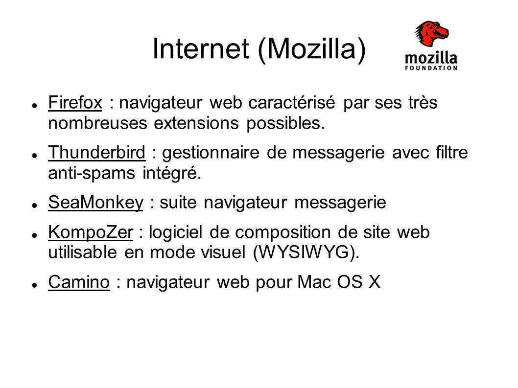 Internet (Mozilla) Firefox : navigateur web caractérisé par ses très nombreuses extensions possibles.