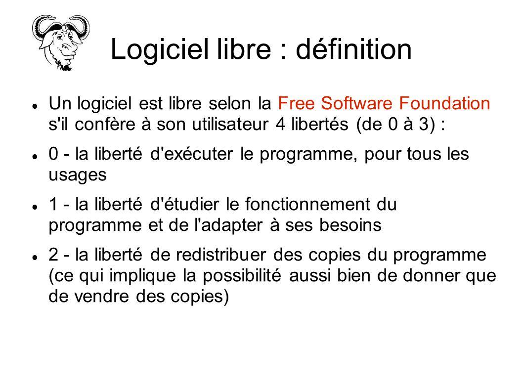 Logiciel libre : définition