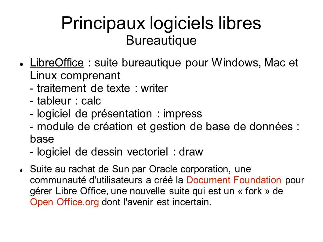 Principaux logiciels libres Bureautique