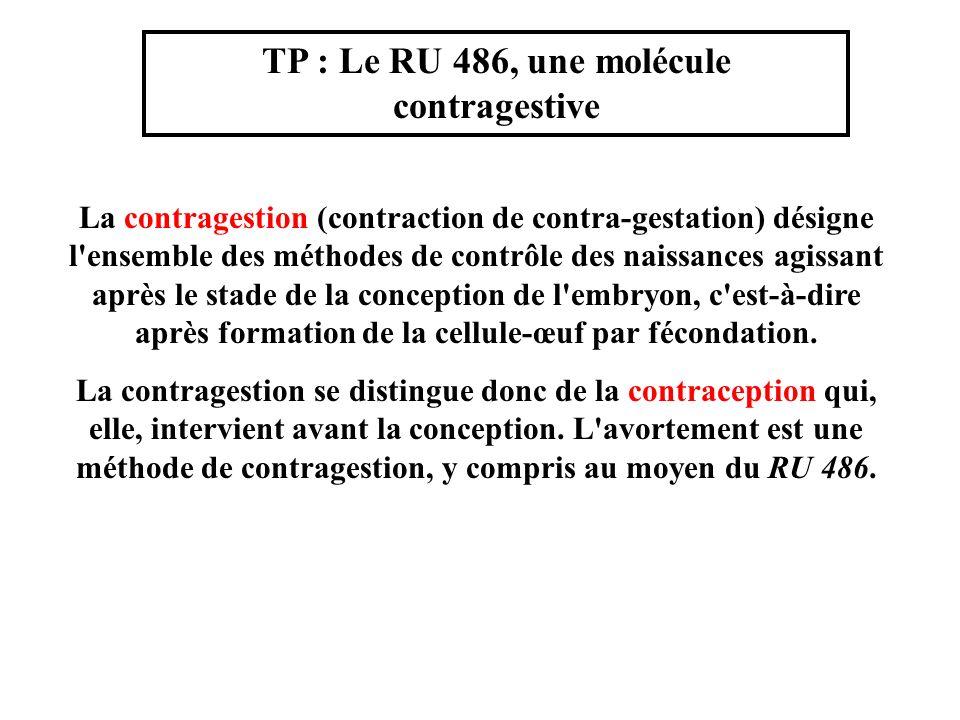 TP : Le RU 486, une molécule contragestive