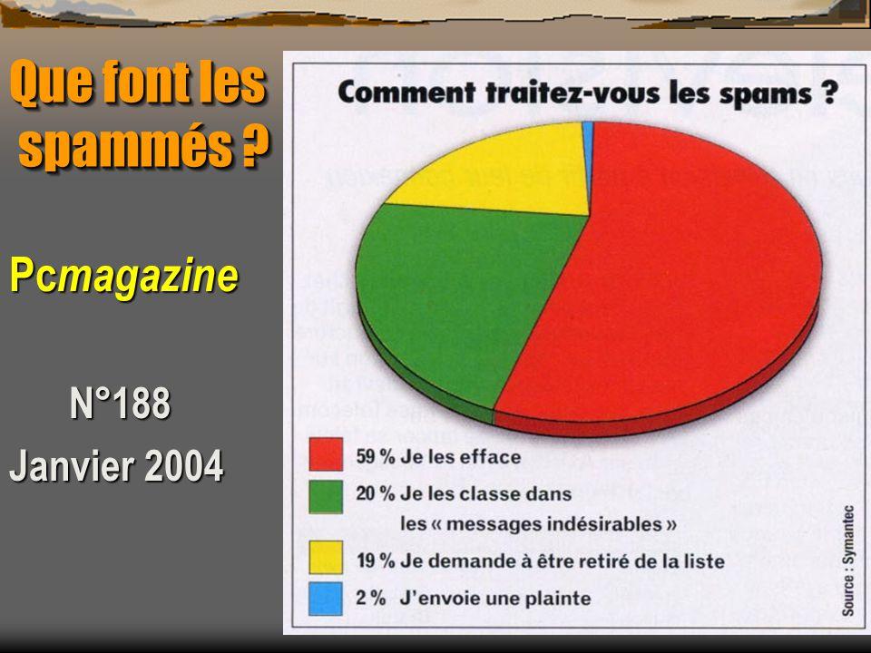 Que font les spammés Pcmagazine N°188 Janvier 2004