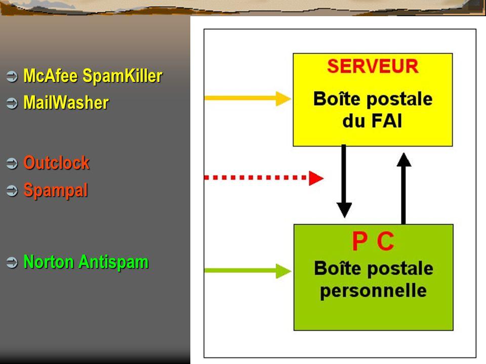 McAfee SpamKiller MailWasher Outclock Spampal Norton Antispam