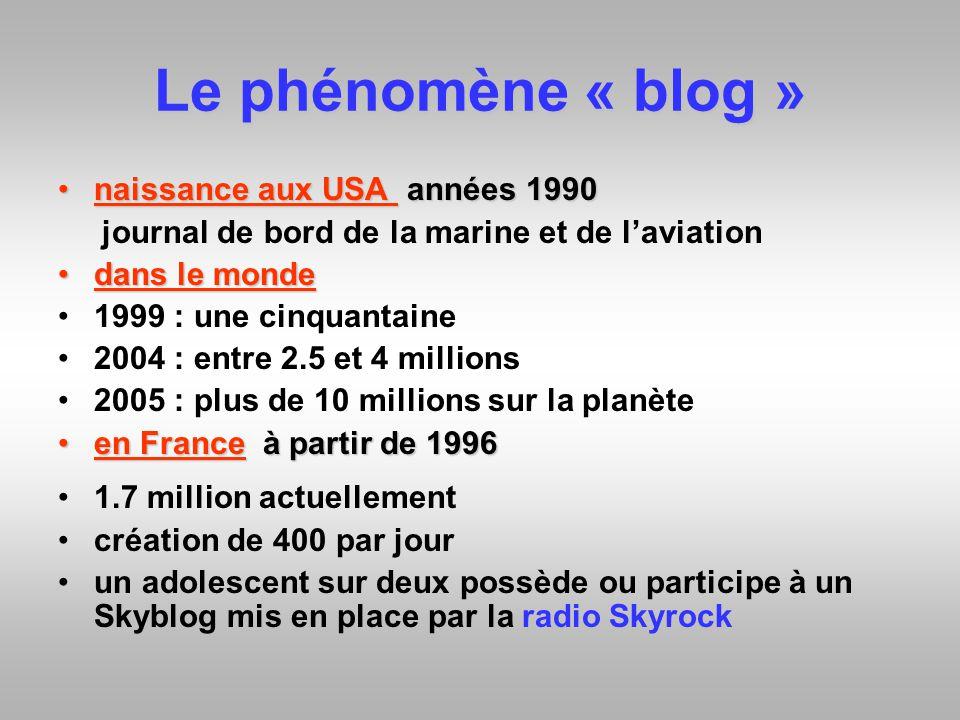 Le phénomène « blog » naissance aux USA années 1990
