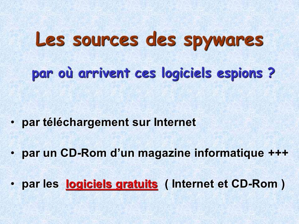 Les sources des spywares