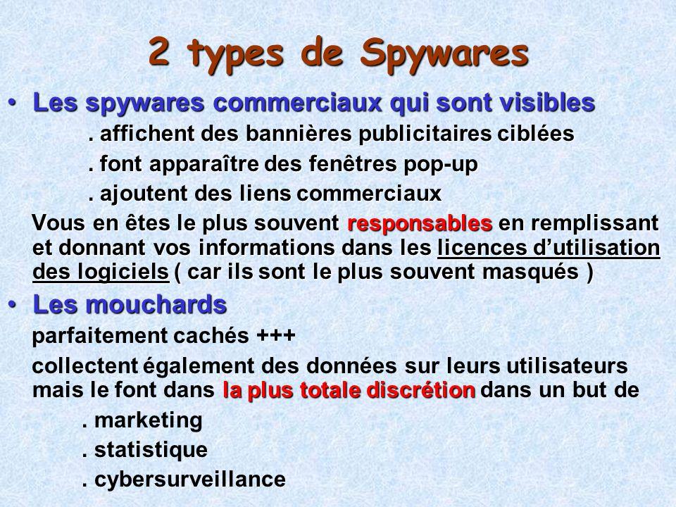 2 types de Spywares Les spywares commerciaux qui sont visibles