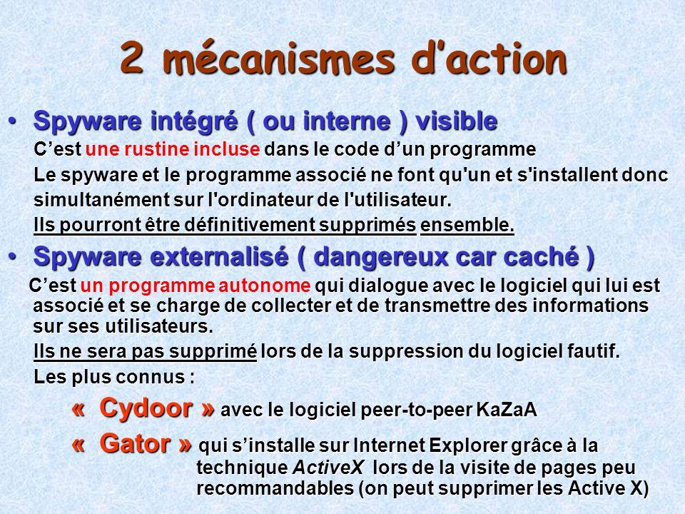 2 mécanismes d'action Spyware intégré ( ou interne ) visible