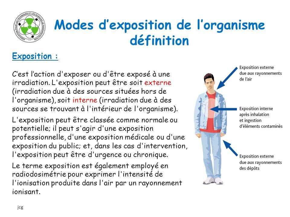 Modes d'exposition de l'organisme définition