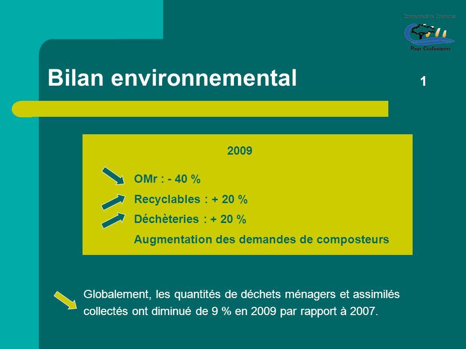 Bilan environnemental 1