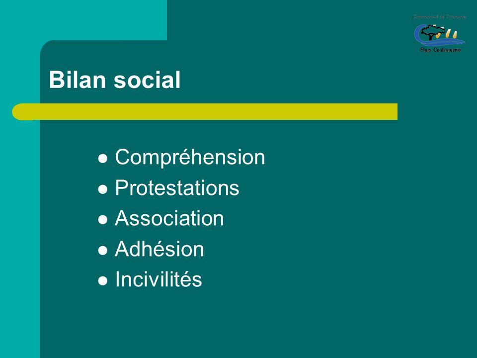 Bilan social Compréhension Protestations Association Adhésion