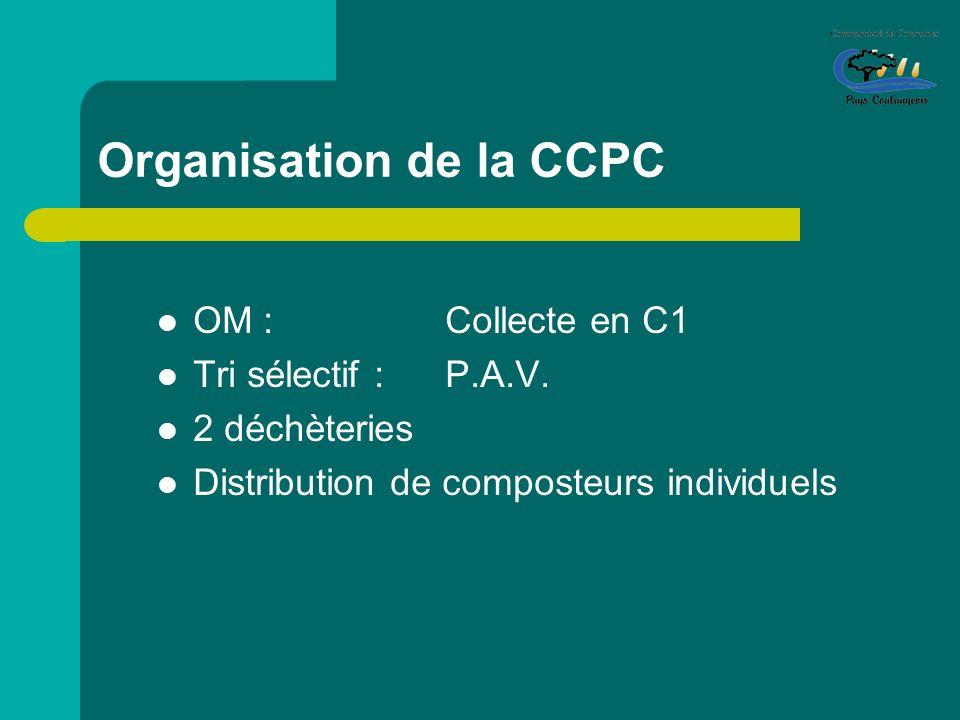 Organisation de la CCPC