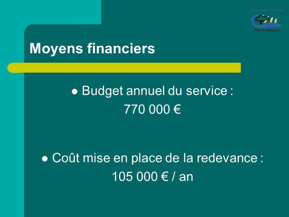 Moyens financiers Budget annuel du service : 770 000 €