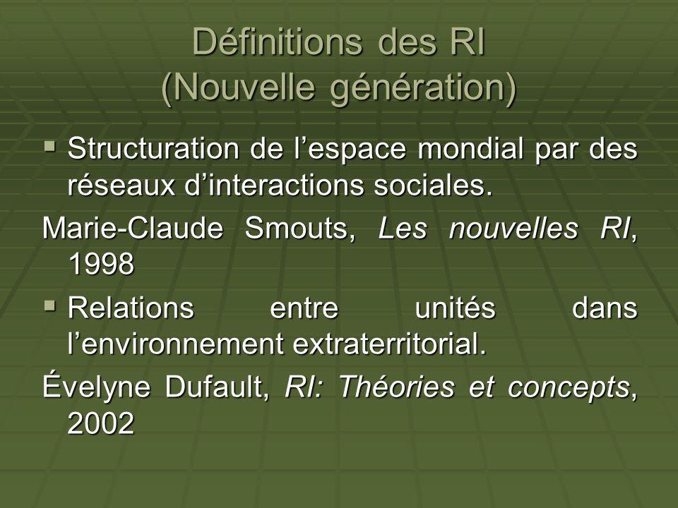Définitions des RI (Nouvelle génération)