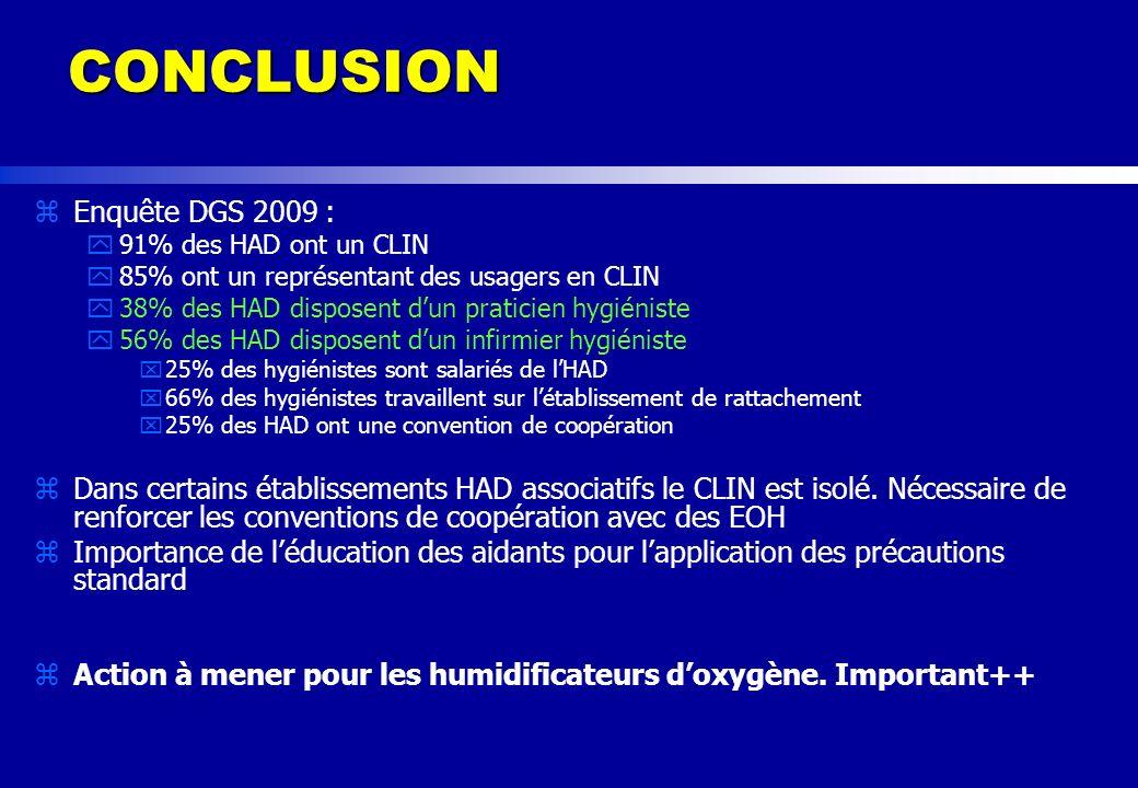 CONCLUSION Enquête DGS 2009 :