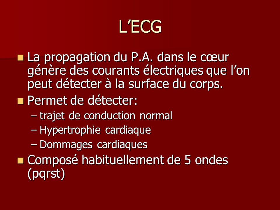 L'ECG La propagation du P.A. dans le cœur génère des courants électriques que l'on peut détecter à la surface du corps.