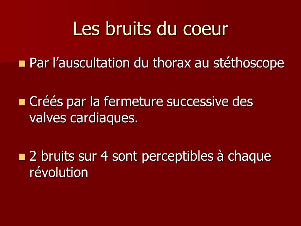 Les bruits du coeur Par l'auscultation du thorax au stéthoscope