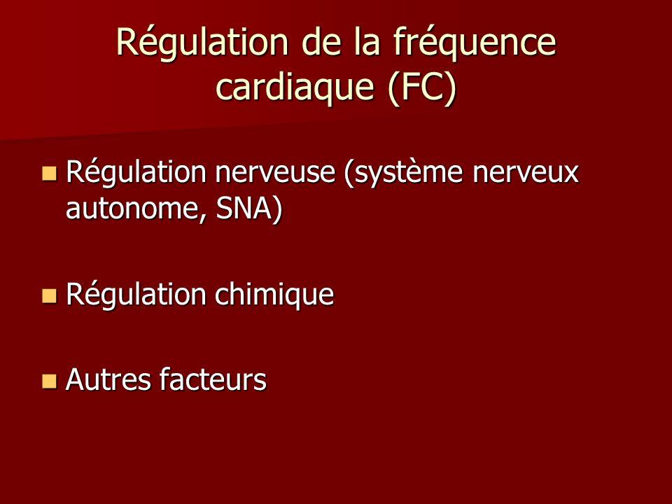 Régulation de la fréquence cardiaque (FC)