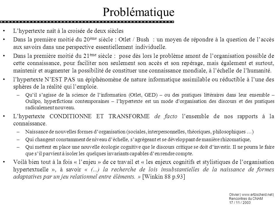 Problématique L'hypertexte naît à la croisée de deux siècles