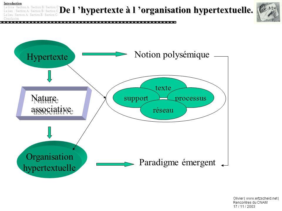 De l 'hypertexte à l 'organisation hypertextuelle.
