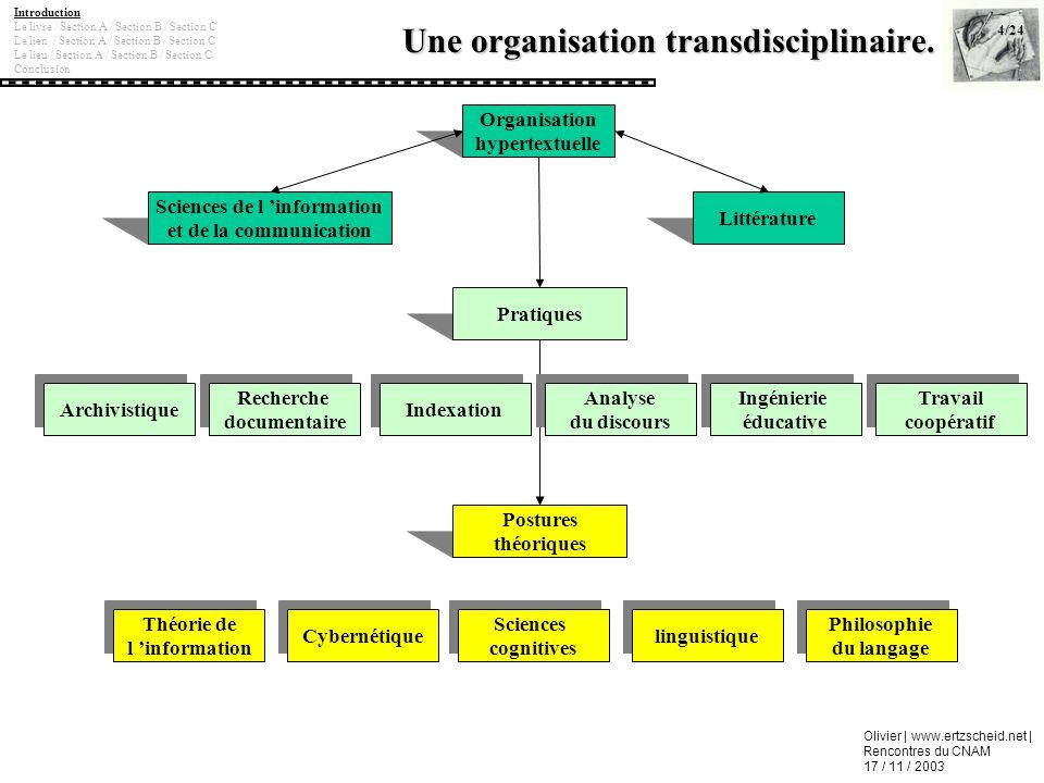 Une organisation transdisciplinaire.