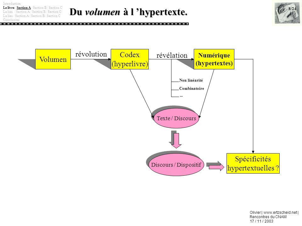 Du volumen à l 'hypertexte.