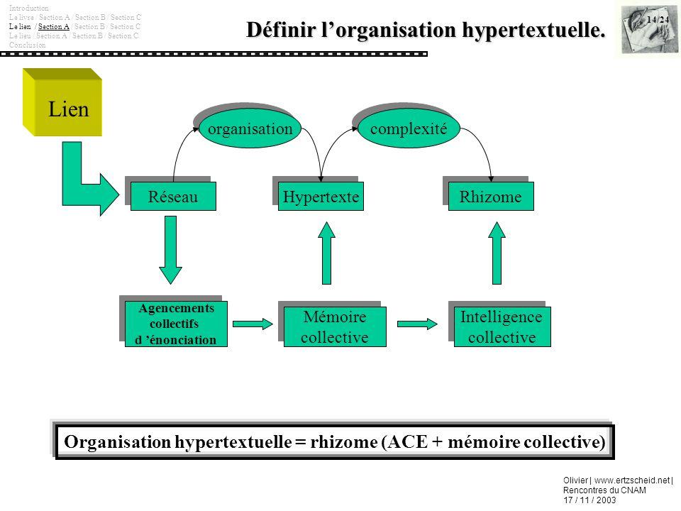 Définir l'organisation hypertextuelle.