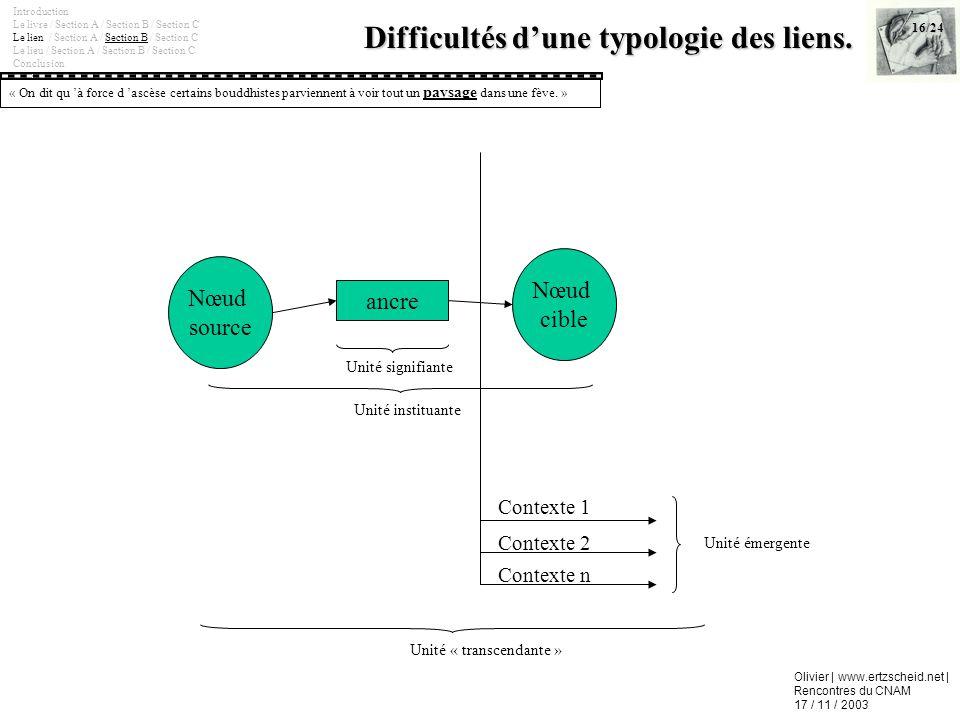 Difficultés d'une typologie des liens.