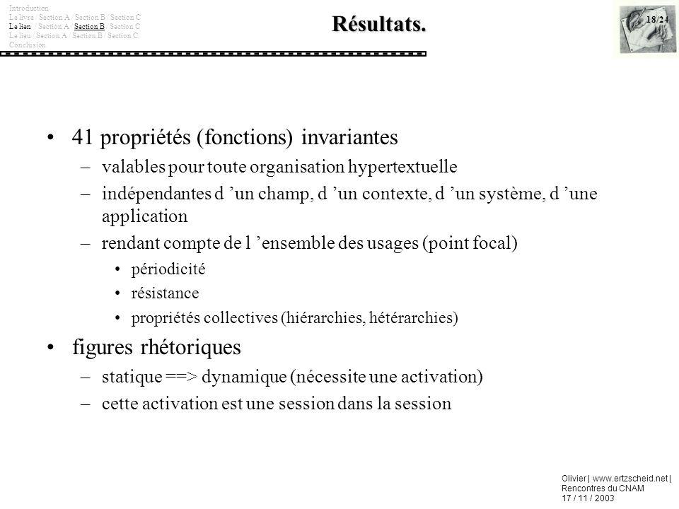 41 propriétés (fonctions) invariantes