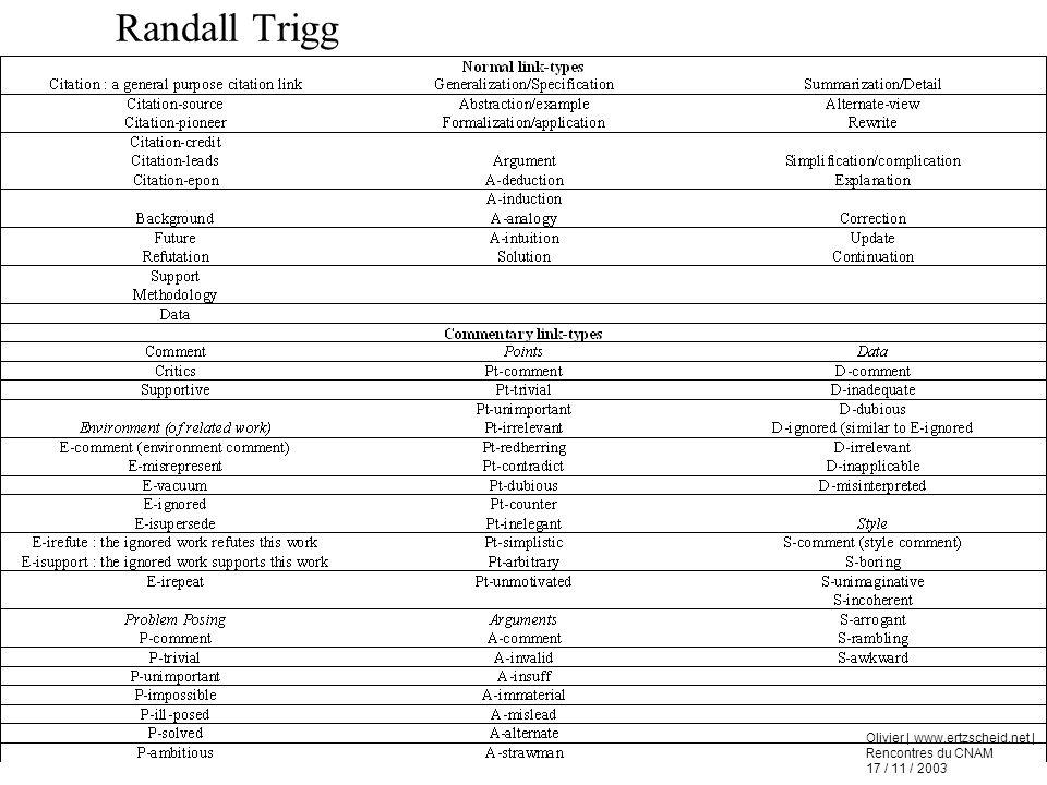 Randall Trigg Olivier | www.ertzscheid.net | Rencontres du CNAM