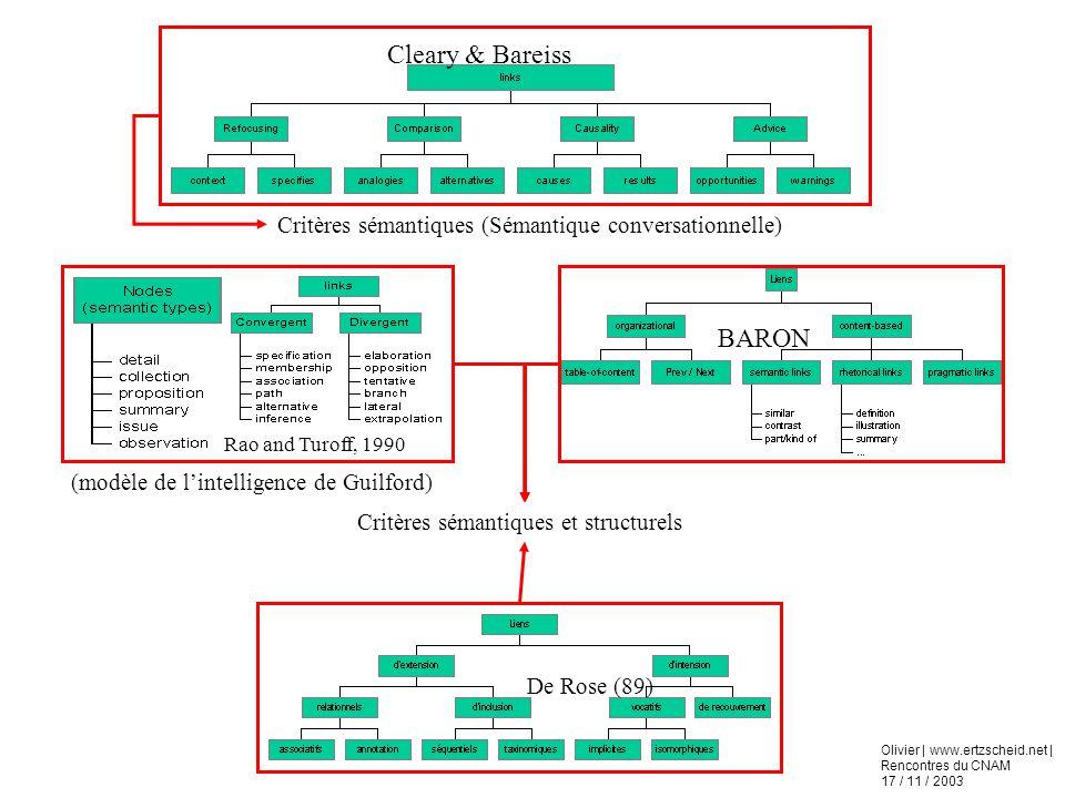 Cleary & Bareiss Critères sémantiques (Sémantique conversationnelle) Rao and Turoff, 1990. BARON.