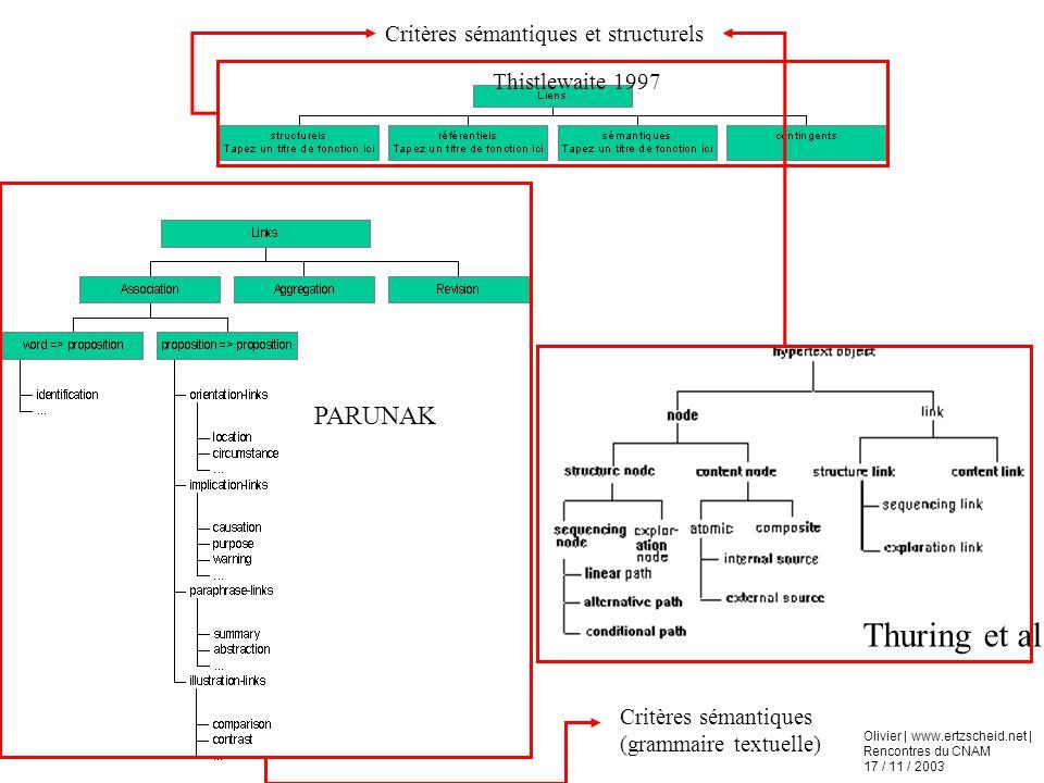 Thuring et al. PARUNAK Critères sémantiques et structurels