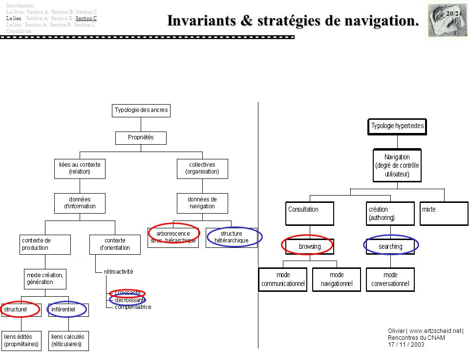 Invariants & stratégies de navigation.