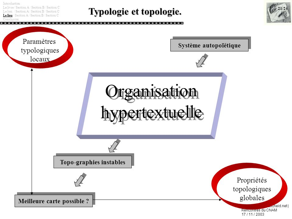 Typologie et topologie.