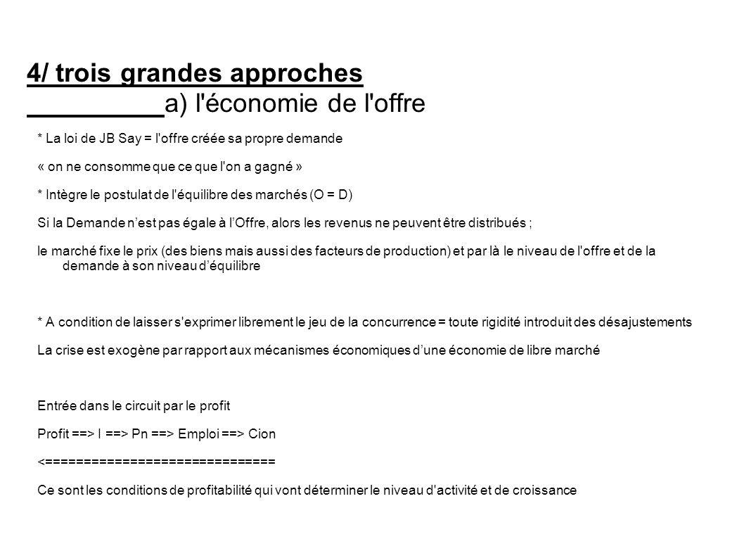 4/ trois grandes approches a) l économie de l offre