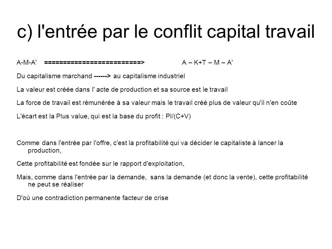 c) l entrée par le conflit capital travail