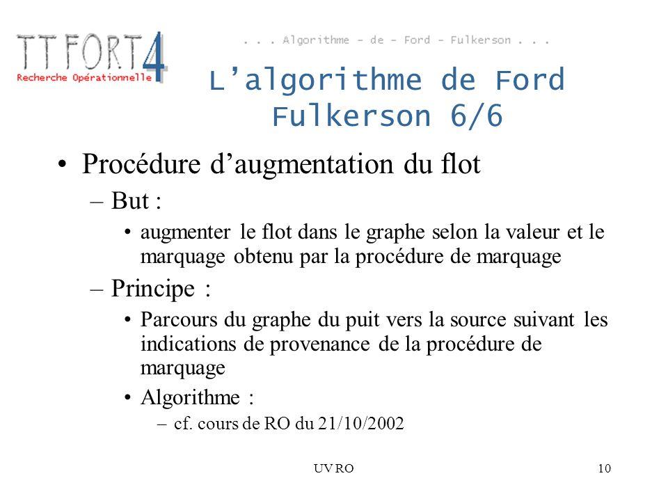 L'algorithme de Ford Fulkerson 6/6