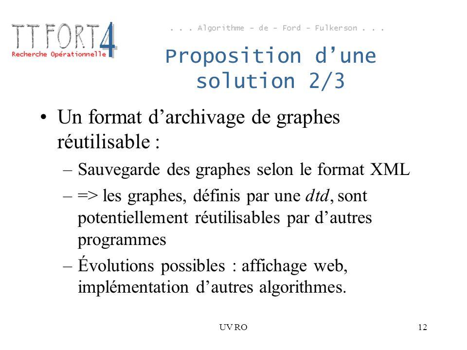 Proposition d'une solution 2/3