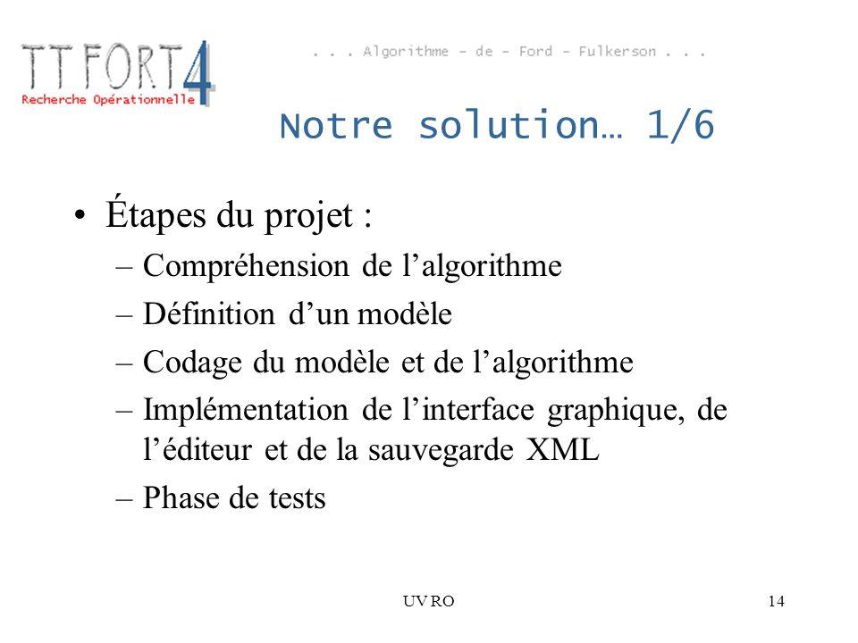 Notre solution… 1/6 Étapes du projet : Compréhension de l'algorithme