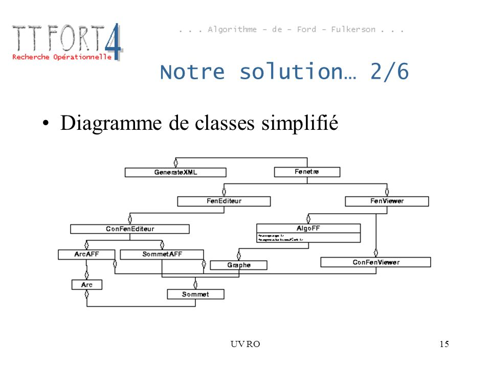 Diagramme de classes simplifié