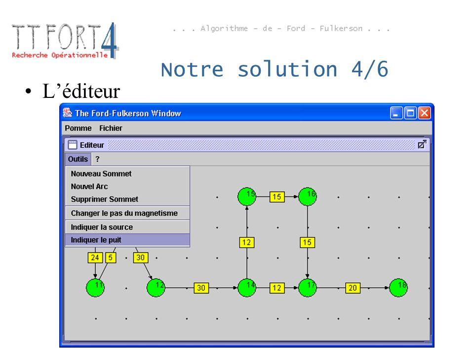 Notre solution 4/6 L'éditeur UV RO