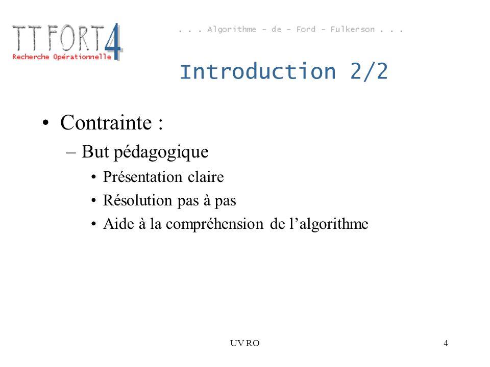 Introduction 2/2 Contrainte : But pédagogique Présentation claire