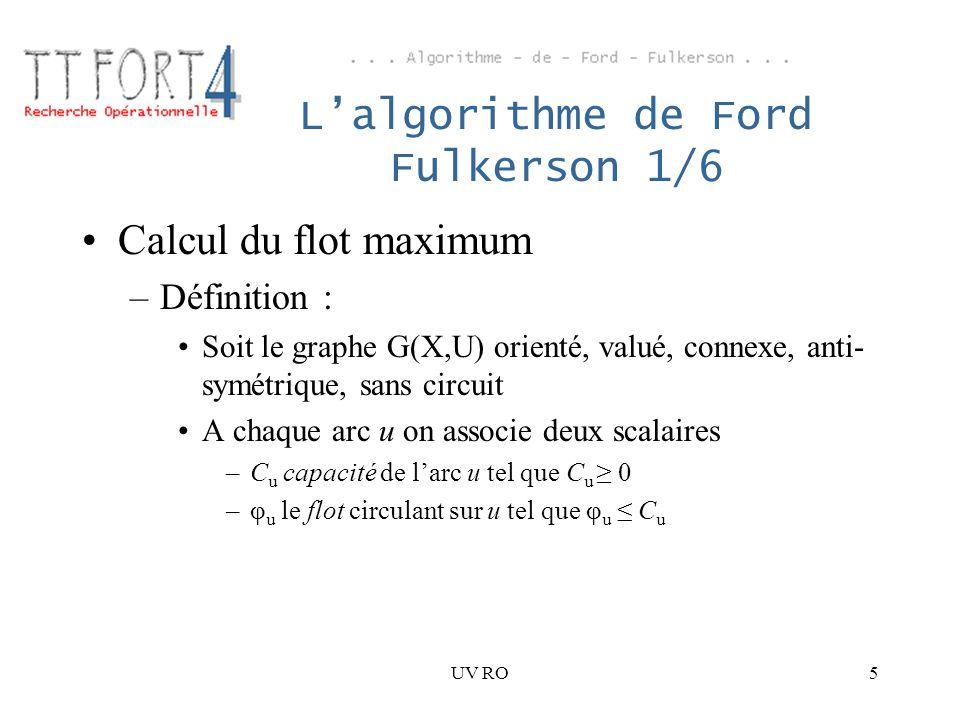 L'algorithme de Ford Fulkerson 1/6