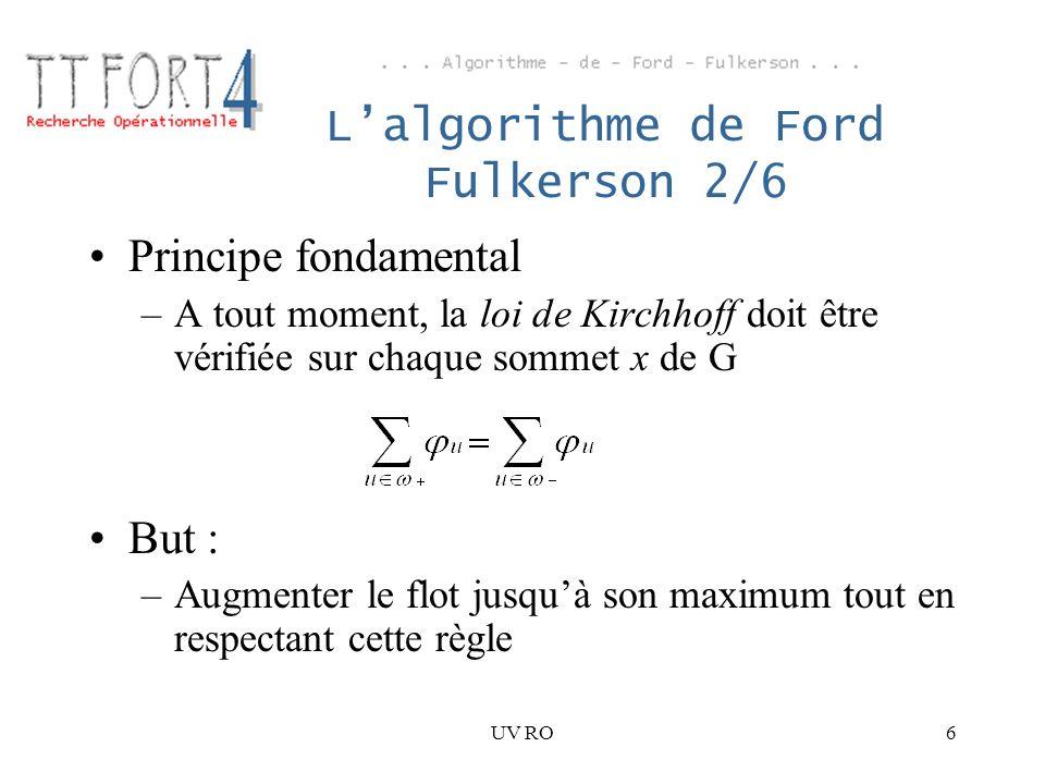 L'algorithme de Ford Fulkerson 2/6