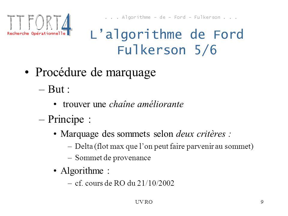 L'algorithme de Ford Fulkerson 5/6