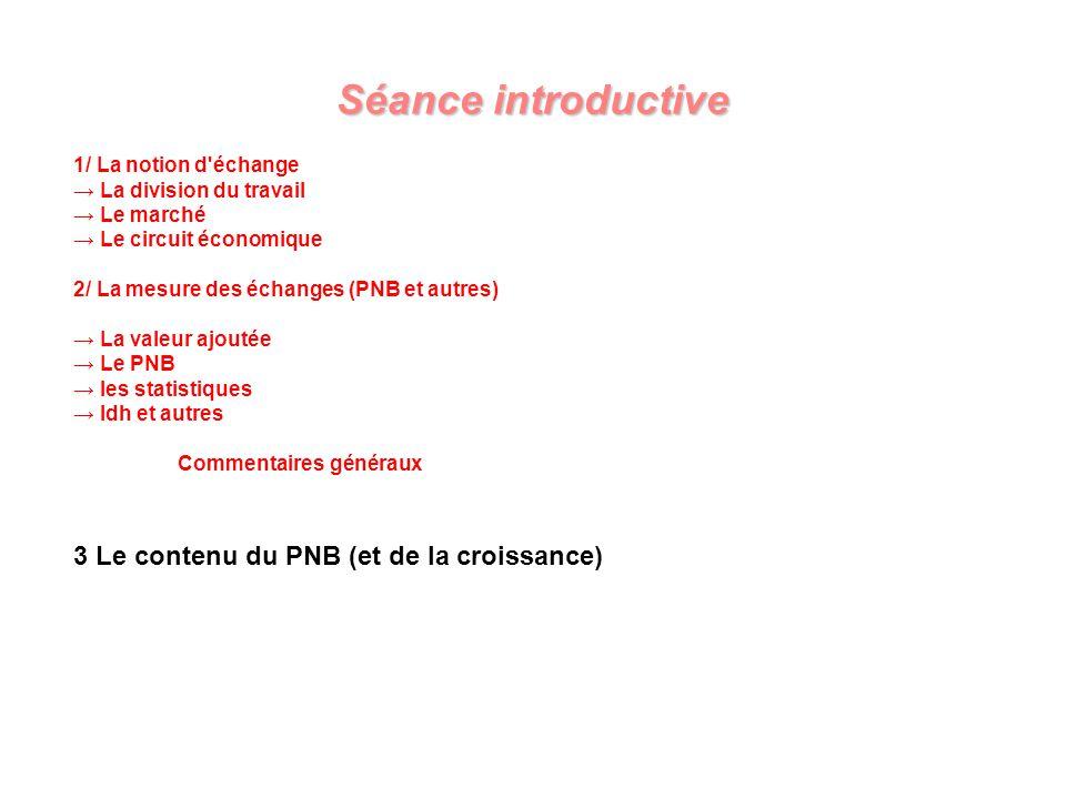 Séance introductive 3 Le contenu du PNB (et de la croissance)